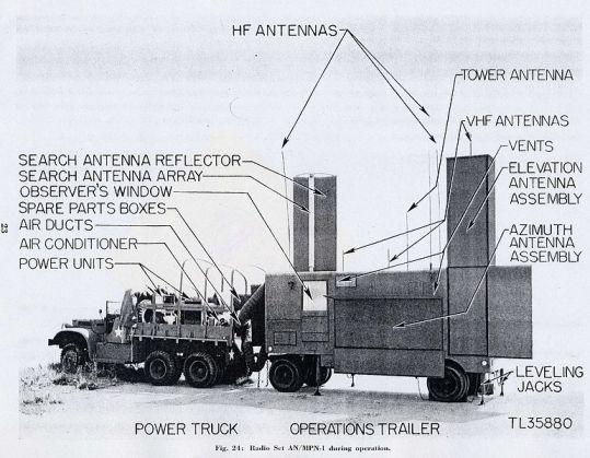 771px-File-MPN-1_air_traffic_control_radar