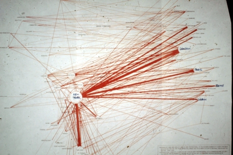 FORECAST ATLANTIC TRAFFIC DENSITIES 1970-198