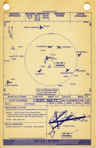 Approach Plate Bedford 17 Sep 1957