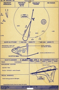 Approach Plate Graveley 3 May 1957