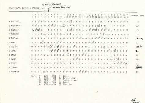 1985 Oct, Eastern watch-list