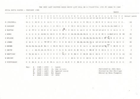 1988 FebMar, Eastern final ATCO watchlist Copy