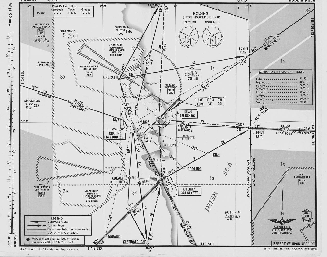 dub-area-chart-1967