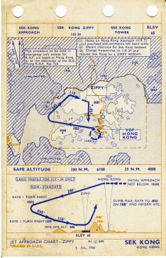 RAF SEK KONG (2)