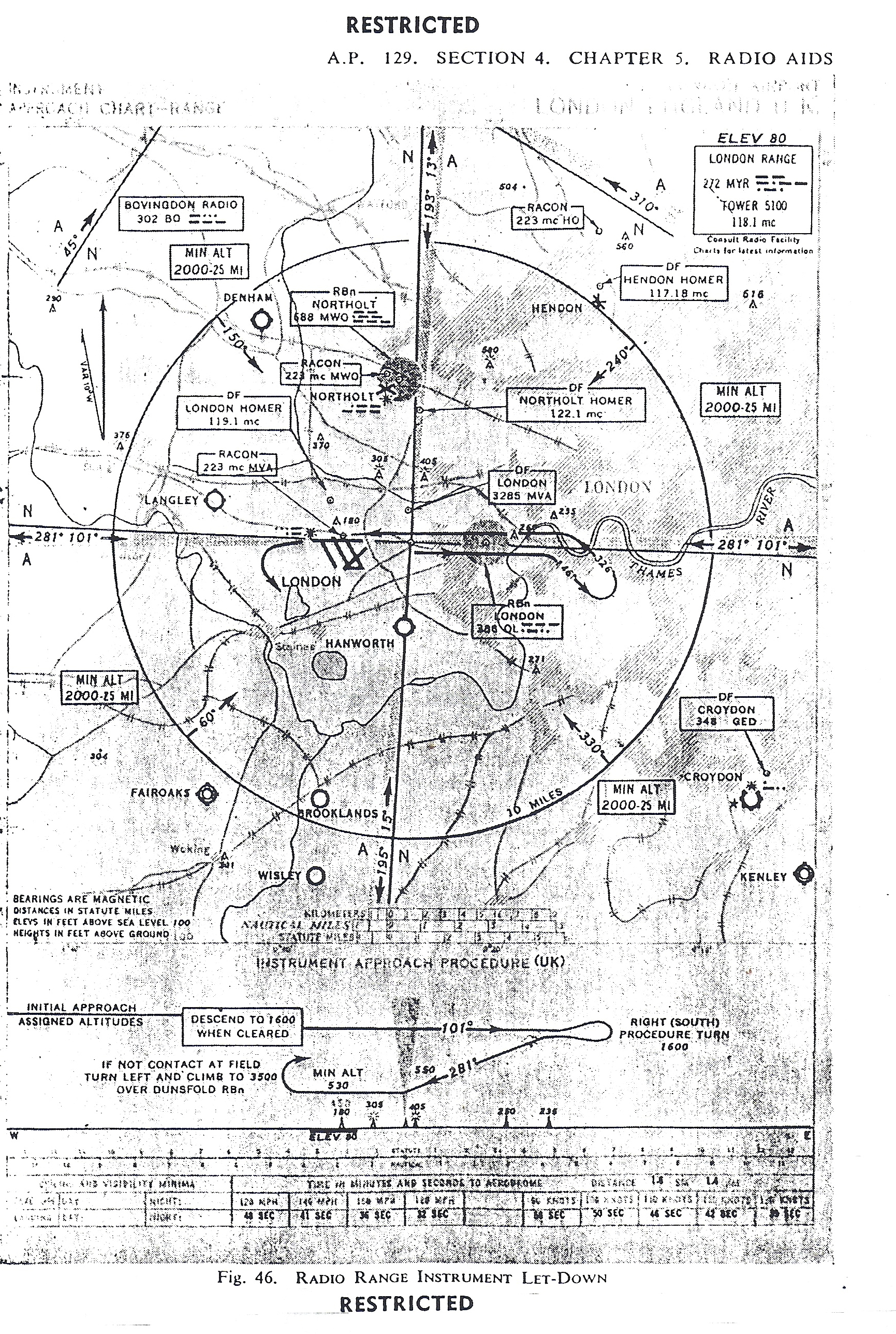 earl-heathrow-approach-chart