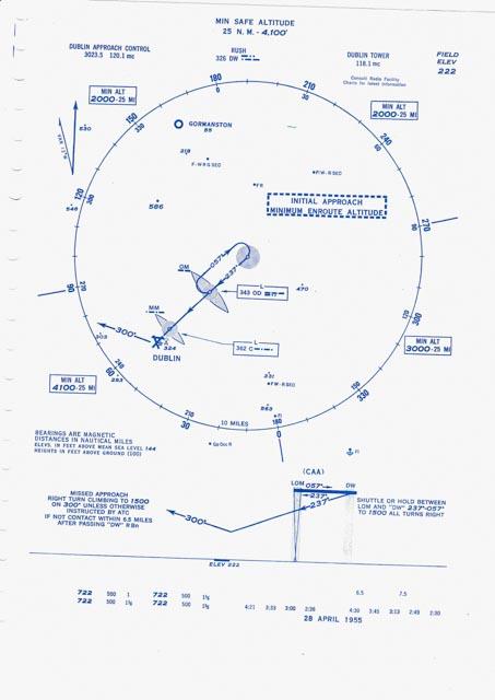 Chart_0002