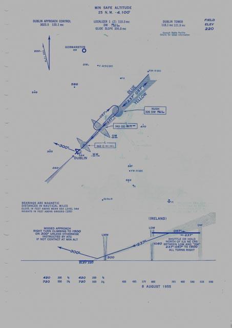 Chart_0003